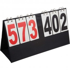 Πίνακας Μέτρησης Σκορ 1 όψης AMILA (42782)